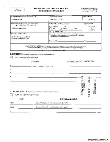 Page 1: James K Singleton Financial Disclosure Report for 2008